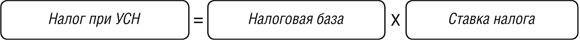 Изображение - Уменьшение суммы авансового платежа усн на взносы в пфр 07_05_47
