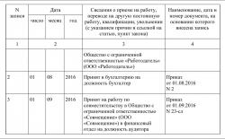 Внесение в трудовую книжку записи о - совместительстве (образец)