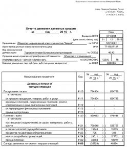 Отчет о движении денежных средств бланк