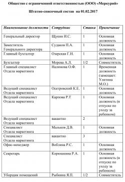 Образец штатно-списочного состава работников