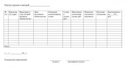 реестр текущих платежей в законе о банкротстве