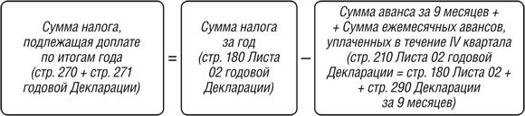 Изображение - Авансовые платежи по налогу 16_10_22_3_12