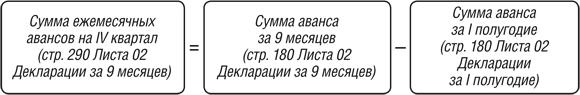 Изображение - Авансовые платежи по налогу 16_10_22_3_8