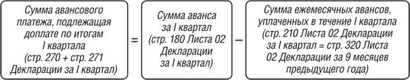 Изображение - Авансовые платежи по налогу 16_10_22_3_9