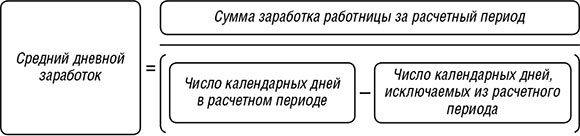Изображение - Как рассчитывается больничный лист по беременности и родам calc_ill_list_f4