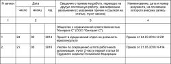 Запись в трудовой книжке об увольнении по сокращению штата 2019 трудовой договор для фмс в москве Спартак