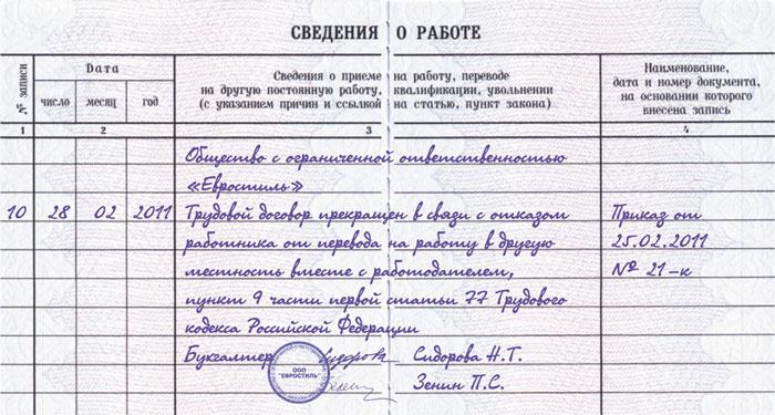 Женские именины по церковному календарю 2016