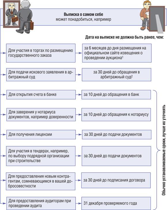 Года n 94-фз о размещении заказов на поставки товаров, выполнение