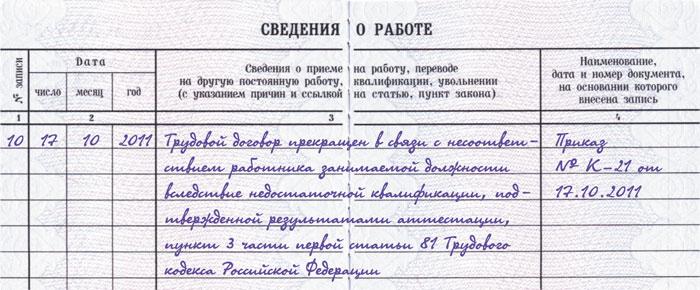 Пример заполнения Аттестационного Листа