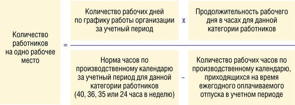 Единовременная выплата как участнику гос программы соотечественники смоленск