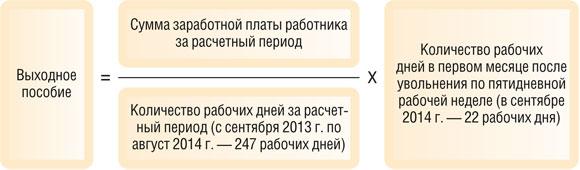 Текст на английском о празднике в россии