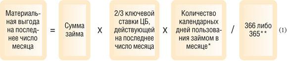 WebBankir отзывы - Кредиты - Сайт отзывов из России