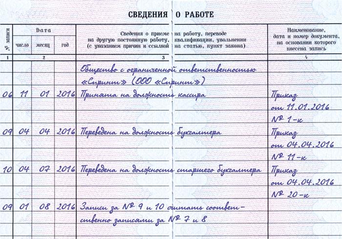 О реестре государственных должностей башкортостан