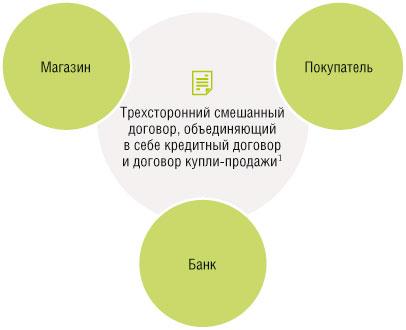 онлайн заявка на кредит во все банки казахстана