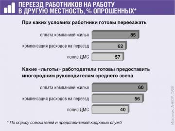 Перечисление ндфл при аренде помещения у физического лица