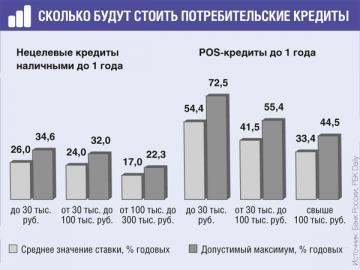 конвертер с доллара в рубли