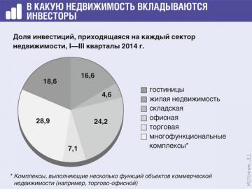 Перечень товаров по ставке НДС 10% в 2019 году