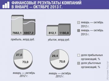 на долгах - Дебиторская и кредиторская задолженность.