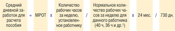 заработок обнинск