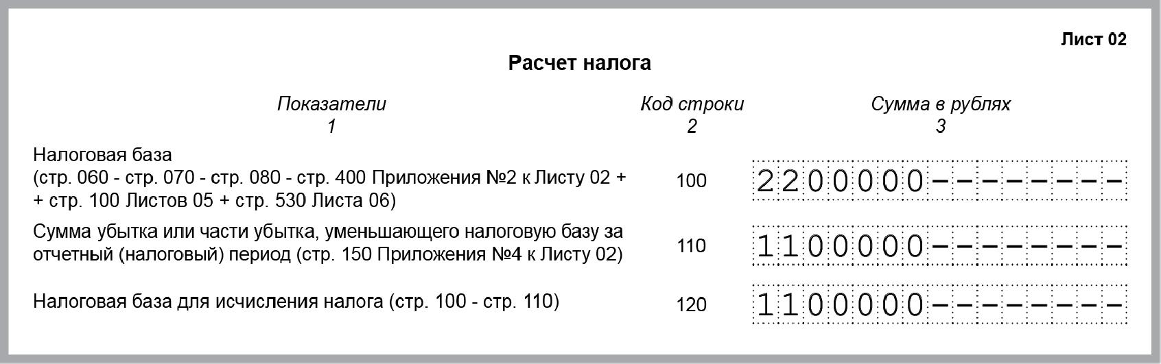 инструкция по заполнению декларации по налогу на прибыль додаток