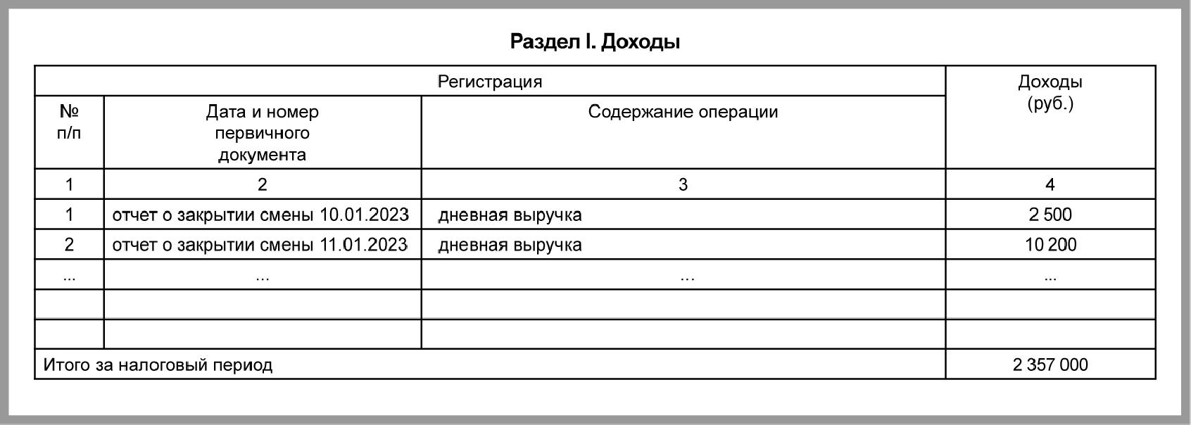Перейти на патент для ип при регистрации заполнение декларации 3 ндфл на имущественный вычет с ипотекой